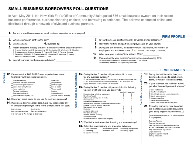 Small Business Borrowers Poll Questions