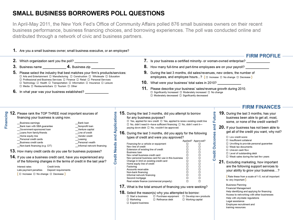 May 2011 Small Business Borrowers Poll: Summary - FEDERAL RESERVE ...