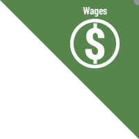 Wages